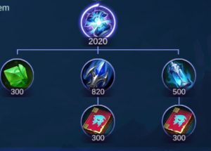 build concentrated energy guinevere mobile legends